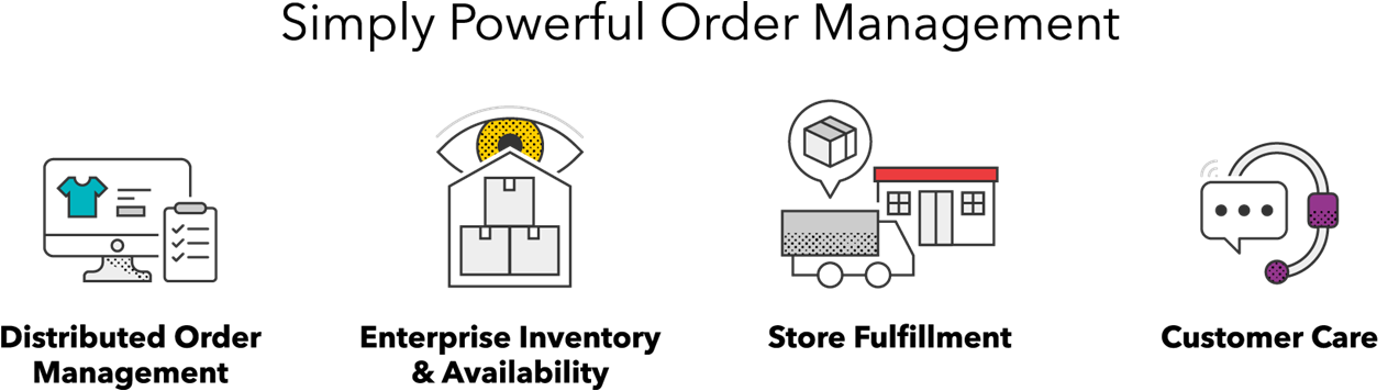Simply Powerful Order Management